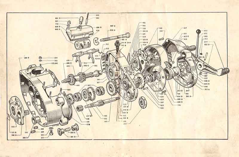 Notice moteur AMC 175cc